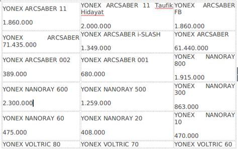 Raket Yonex Yang Paling Murah harga senar raket yonex original murah blogging and