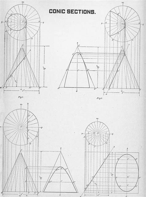 drawing conic sections drawing and architecture the death of drawing