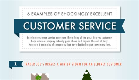 exles of good customer service