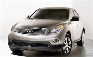 2008 Infiniti Ex35 Car And Driver