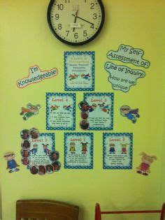 ib themes kindergarten 1000 images about ib pyp preschool classroom on pinterest