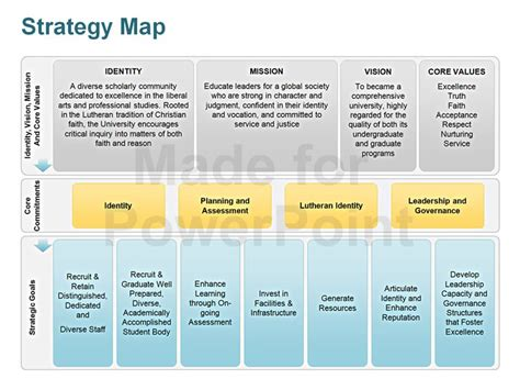 Strategy Map Editable Powerpoint Template Strategy Template Powerpoint
