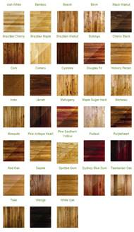types of wood colors 9663