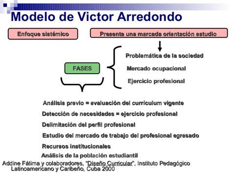 Modelo Curricular De Arnaz Marco Te 243 Para El Dise 241 O Curricular