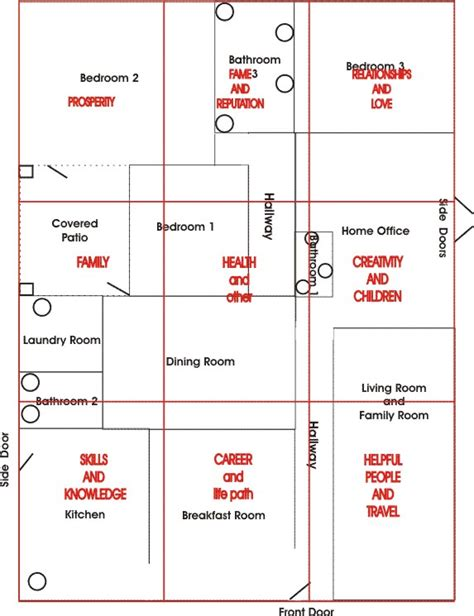 bagua floor plan placing the feng shui bagua over a floor plan los