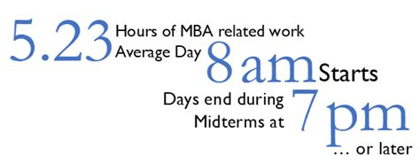 Mba In America Italian Grade by Accounting For Every Hour Spent In Mod 1 Mba Echoes