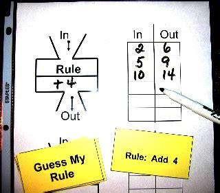 input output table rule solver mathwire com algebra standard