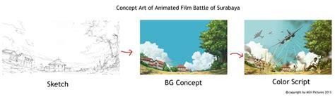 film animasi indonesia pertama battle of surabaya film animasi 2d pertama indonesia