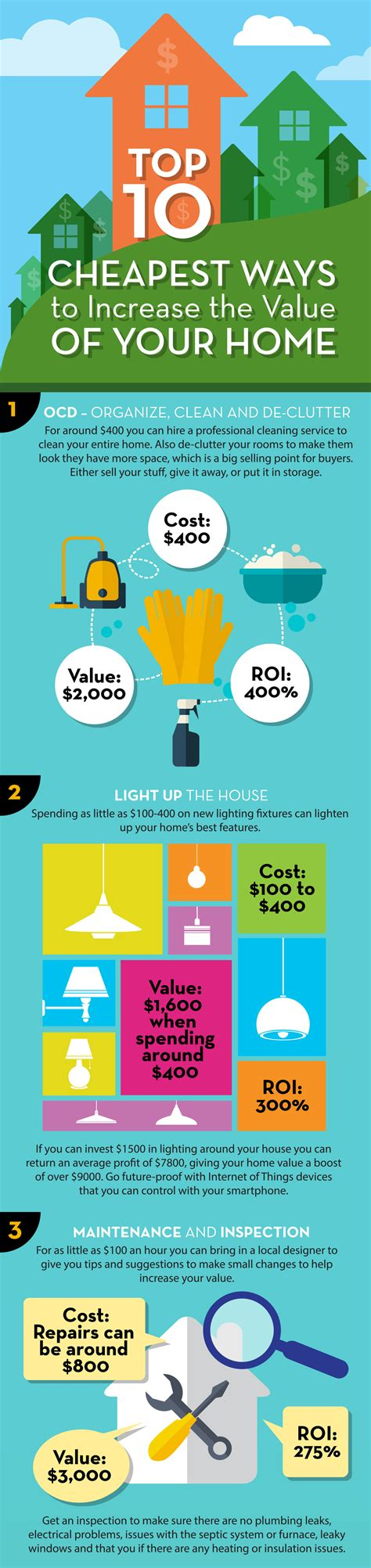 top 10 cheapest ways to increase the value of your house