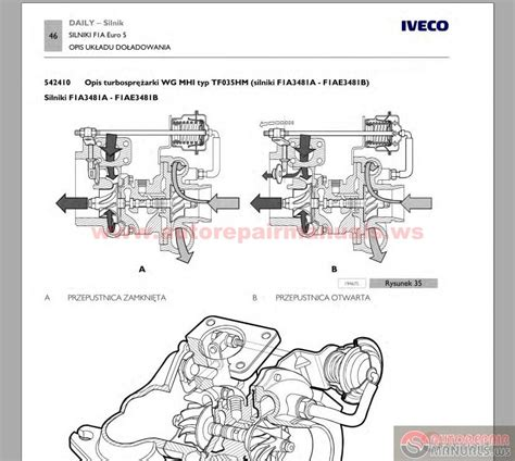 iveco daily repair manual auto repair manual forum heavy equipment forums download repair iveco daily my2012 pl small auto repair manual forum heavy equipment forums download