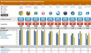 best on the web best web browser for 2013 hipanda tech