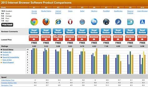 the best websites on the internet best web browser for 2013 hipanda tech