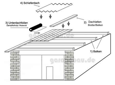 Doppelgarage Selber Bauen Kosten by Garage Dach Garagenbau Garage Selber Bauen