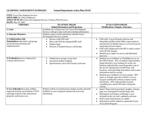 Career Services Department Action Plan Template Assessmnet Department Annual Report Action Department Strategic Plan Template