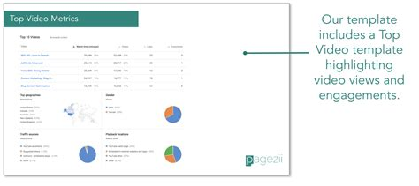 analytics report templates analytics report template pagezii