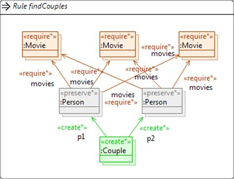 html input pattern matching computer science blog parallel graph pattern matching in