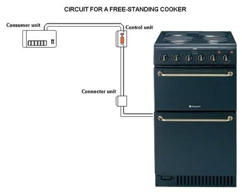 wiring electric hob cooker wiring free engine image for user manual