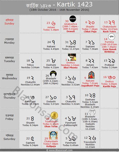 Bengali Calendar 1422 Bengali Calendar Kartik 1423 Panjika 1423 Oct 2016