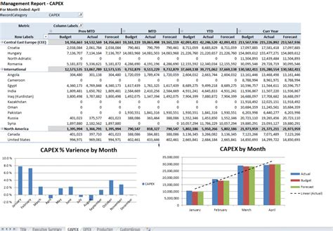 capital expenditure budget template capital expenditure budget template excel 10 capital