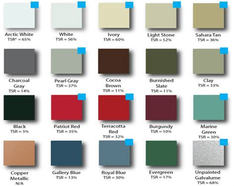 tin roof colors metal roof colors fayetteville metal roofing contractors