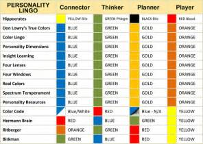 colorful personality 28 color personality test personality colors