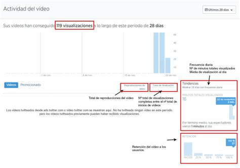 tutorial video twitter twitter analytics mega tutorial para analizar tus