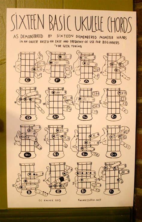 ukulele chords top 25 best ukulele chords ideas on ukulele