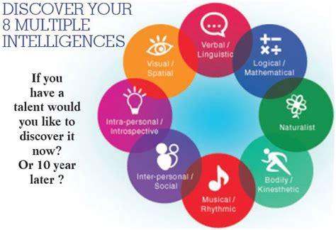 test tipo di intelligenza software per test di intelligenza dermatogliche
