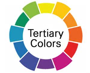 Tertiary Colors by Art Smart Color Wheel