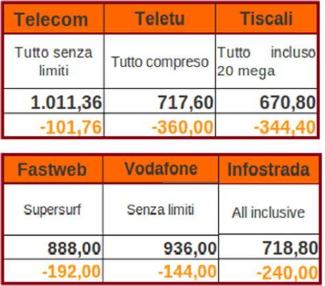 tiscali mobile opinioni adsl fibra voce mobile offerte tiscali casa