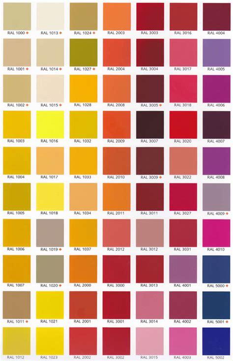 beste farben für badezimmerwände ral farbtabelle beste bildideen zu hause design