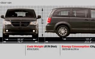 Dodge Minivan Dimensions Dodge Grand Caravan Dimensions Photo 112