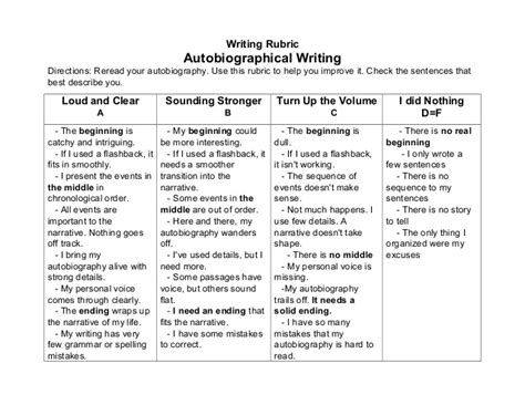 Biography Box Book Report by Biography Book Report Rubric Author Study A Free Complete