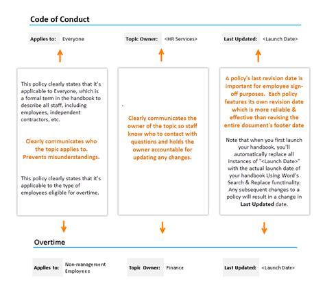employee handbook template canada employee handbook template canada choice image template