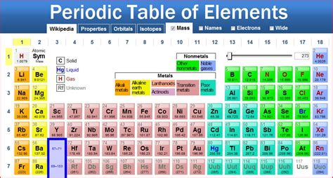 Period And Periodic Table by Periods In Periodic Table Katy Perry Buzz