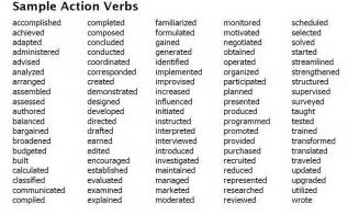 Resume Action Words by Resume Action Verbs List Resume Action Verbs Printable