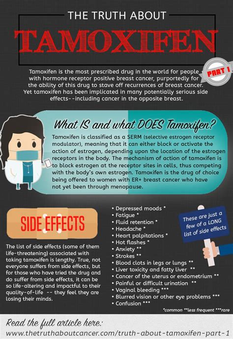 Estrogen Detox Side Effects by 78 Best Images About Cancer Treatment Healing On