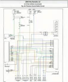 wiring diagram for club car golf cart readingrat net