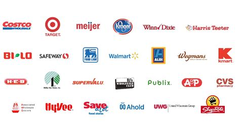 scrape lists of retailer target walmart kroger and