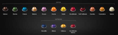 nespresso vertuoline blinking light nespresso vertuoline pods honest consumer s guide
