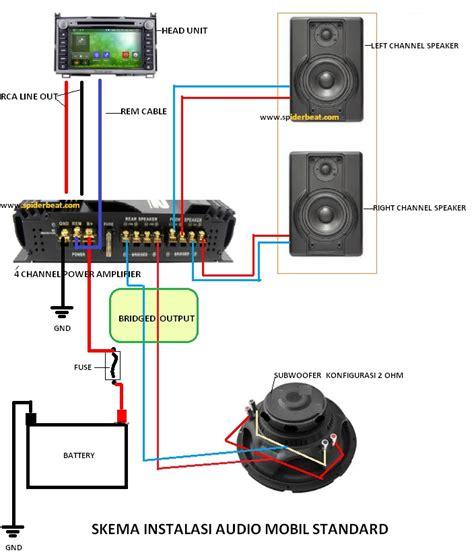 Power Monoblock Mobil unit front speakers rear speakers subwoofers 4ch lifier