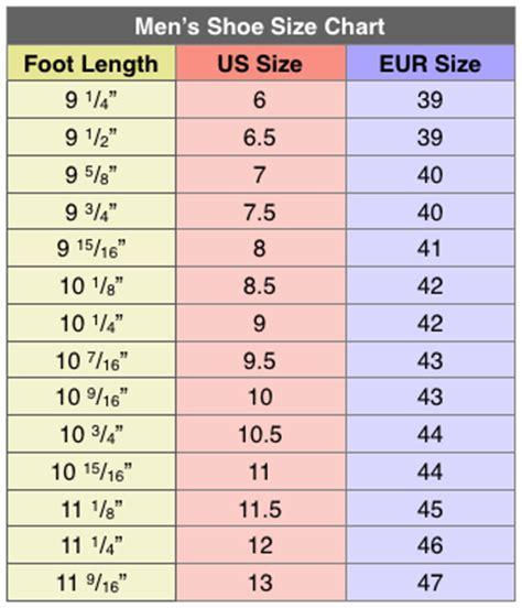 average shoe size for 4 year size charts shopwushu