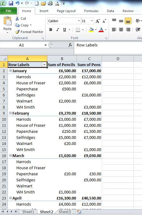 tutorial pivot table in excel pivot image 12 pivot tables in excelpivot tables in excel