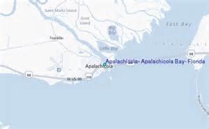 apalachicola apalachicola bay florida tide station
