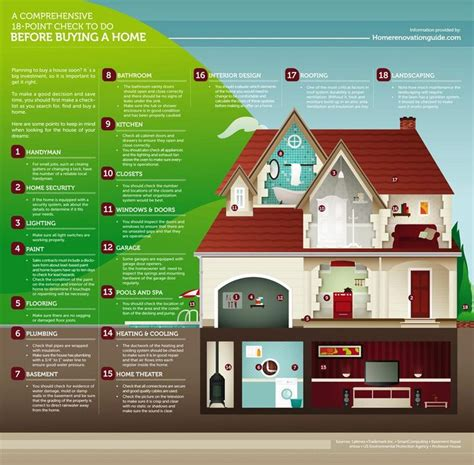 house buying checklist 25 best ideas about home buying checklist on pinterest house buyers new home