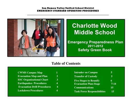safety for woodwork at school cwms posters and charts 2012
