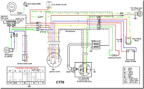 honda ct70 wiring diagram 1972 get free image about