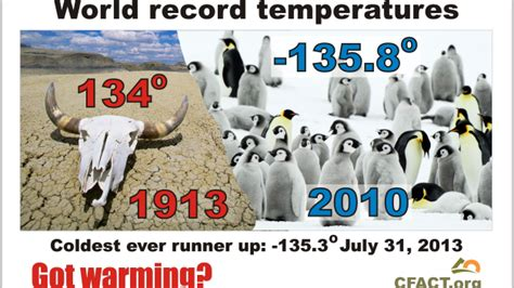 Valley Temperature Record Earth S All Time Record High Temp Set In 1913 Earth S All Time Record Low Set