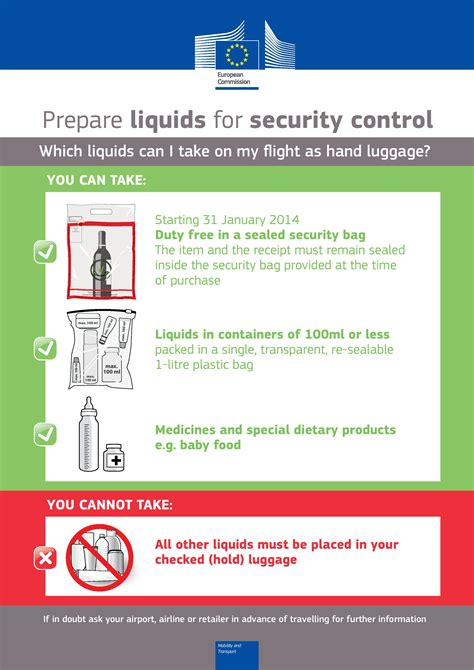 Liquids Allowed On Flights Again Thats Cosmetics To Me And You by Security Screening