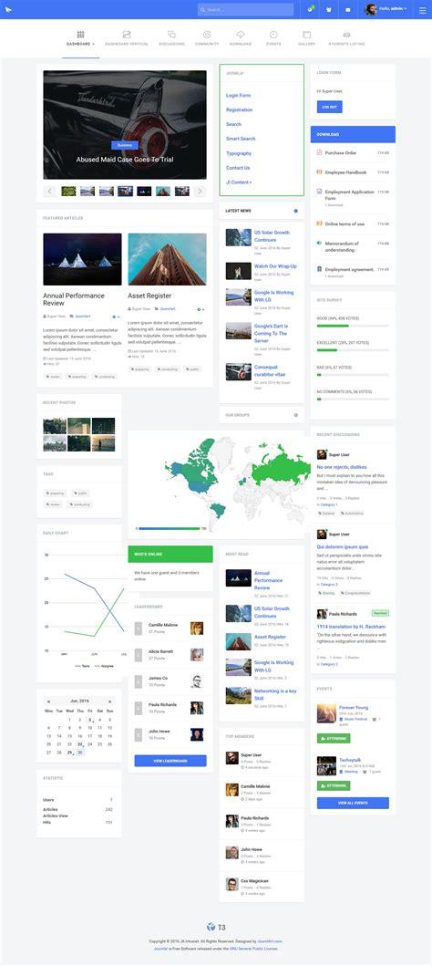 template joomla dashboard ja intranet joomla templates and extensions provider
